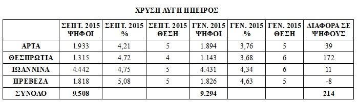 xa_results_hpeiros