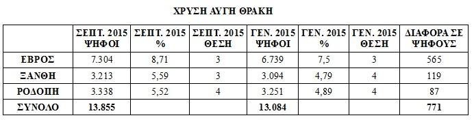 xa_results_thraki