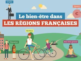 Bien-être en Bourgogne Franche-Comté