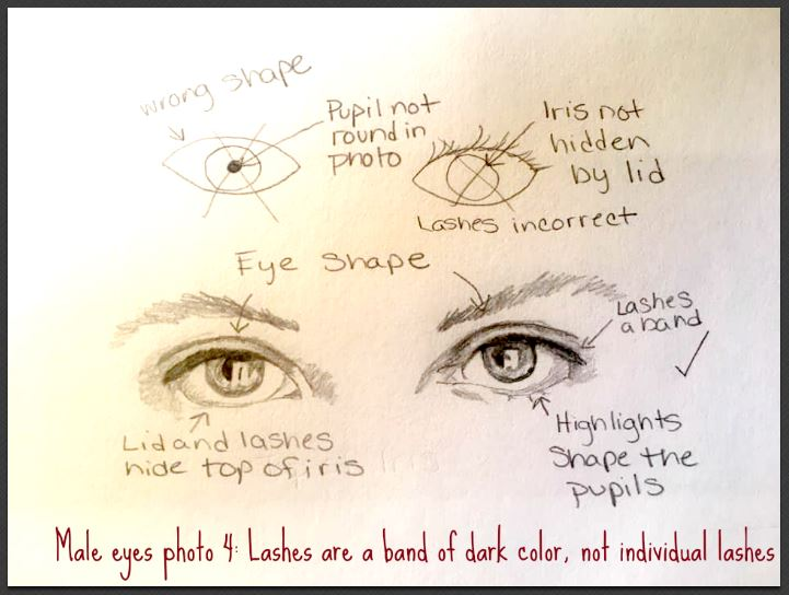 male eyes complete drawing