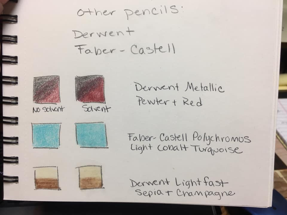 other brands colored pencil blending