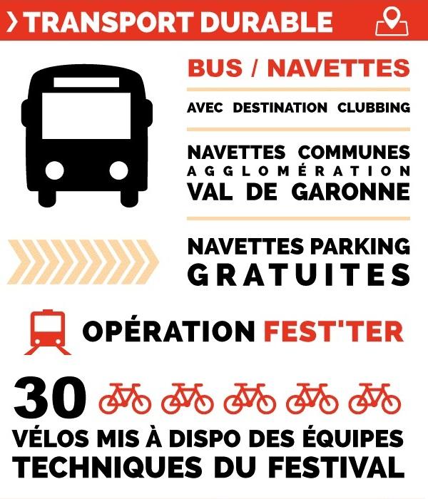 Infographie festival garorock