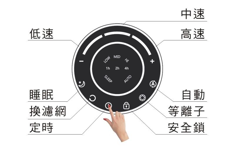 jair-p550等離子除菌消毒空氣清淨機控制面板