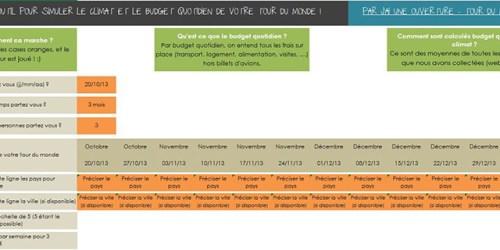outil simulation budget climat tour du monde