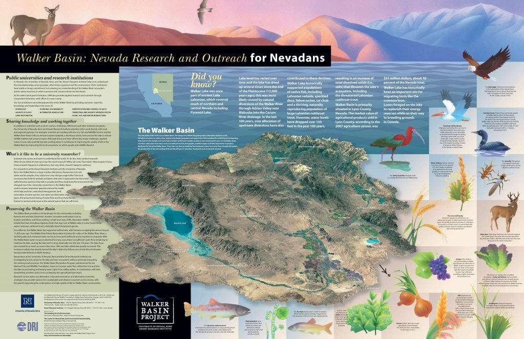 Walker Basin, Nevada - Research Project Map