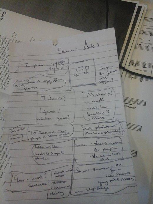 bent-notes-summary