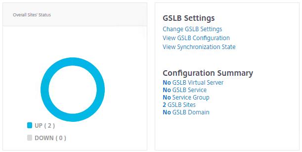 GSLB for NetScaler Gateway across Azure Locations | Jake Walsh