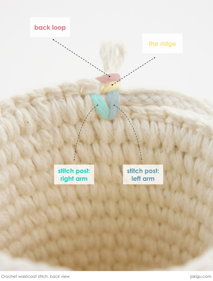 Crochet waistcoat stitch, back view