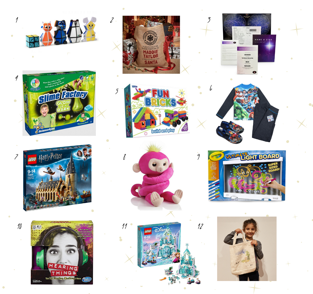 Gifts For Children This Christmas – Gift Guide