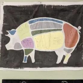 Kidney, Pork
