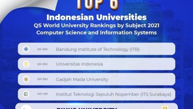 Photo of Program Computer Science dan Information Systems BINUS UNIVERSITY Kembali Masuk Top 500 Program Studi Terbaik Dunia