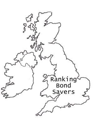 ranking bond savers