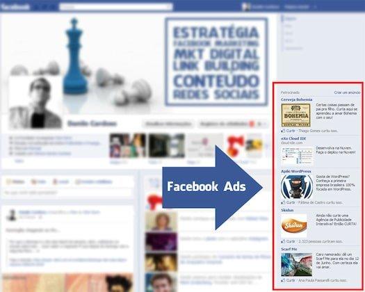 Facebook-anuncios