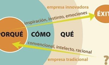 Descubre cómo puedes aplicar en tu negocio la estrategia ganadora de «Podemos»