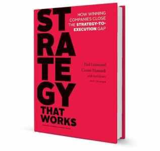 crear una estrategia que funcione