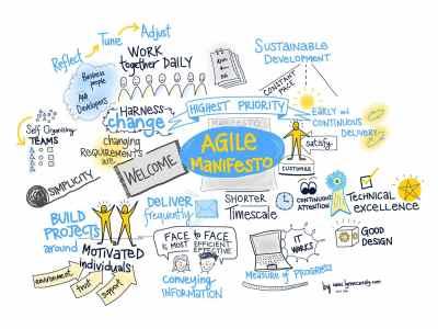 Tecnologías Agile