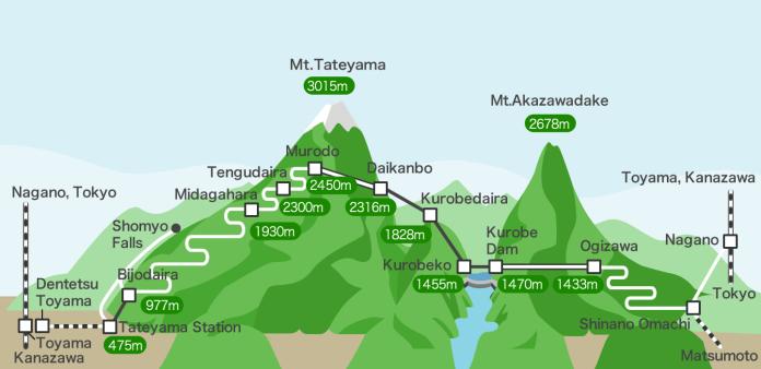 Tateyama Kurobe Alphine Route