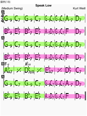 Chord chart of Speak Low as sample score 18 of trading-4s