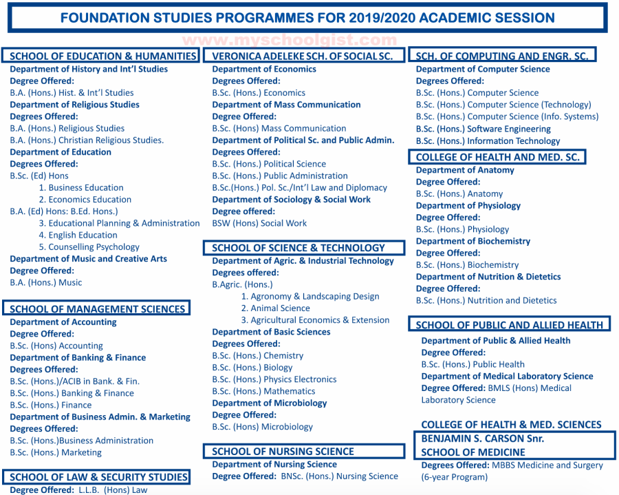 Babcock University Pre-Degree & JUPEB Programmes