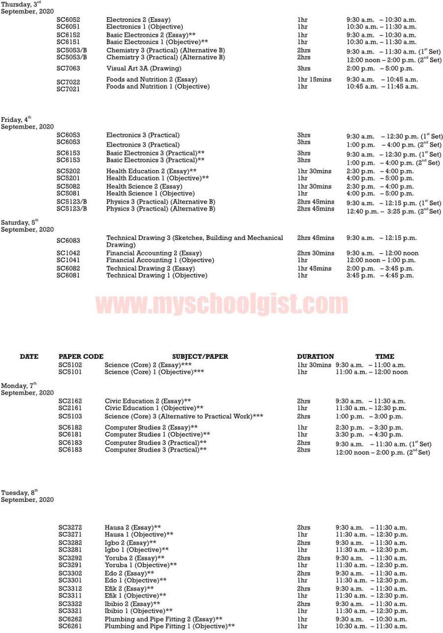 WAEC Timetable 2020