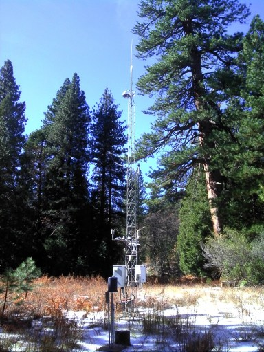 Automated weather station at the James