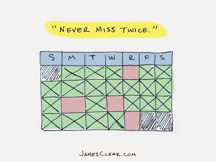 never miss habits twice