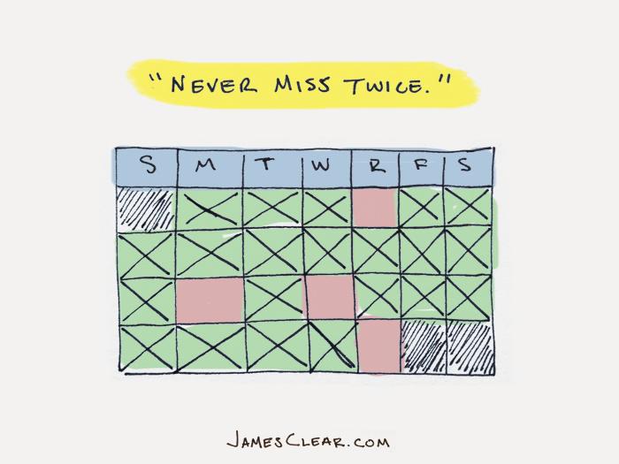 never miss habits twice