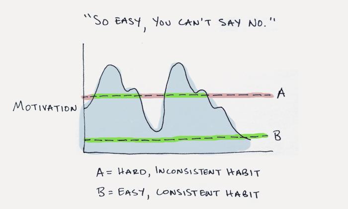 start small habits