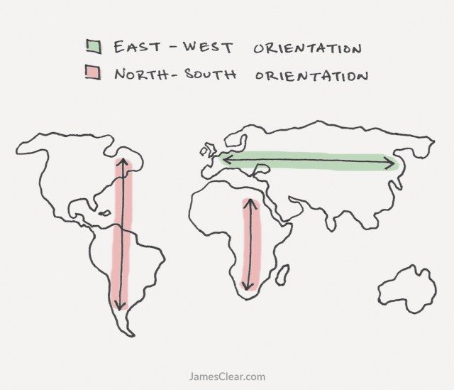 Continent Shape and Orientation