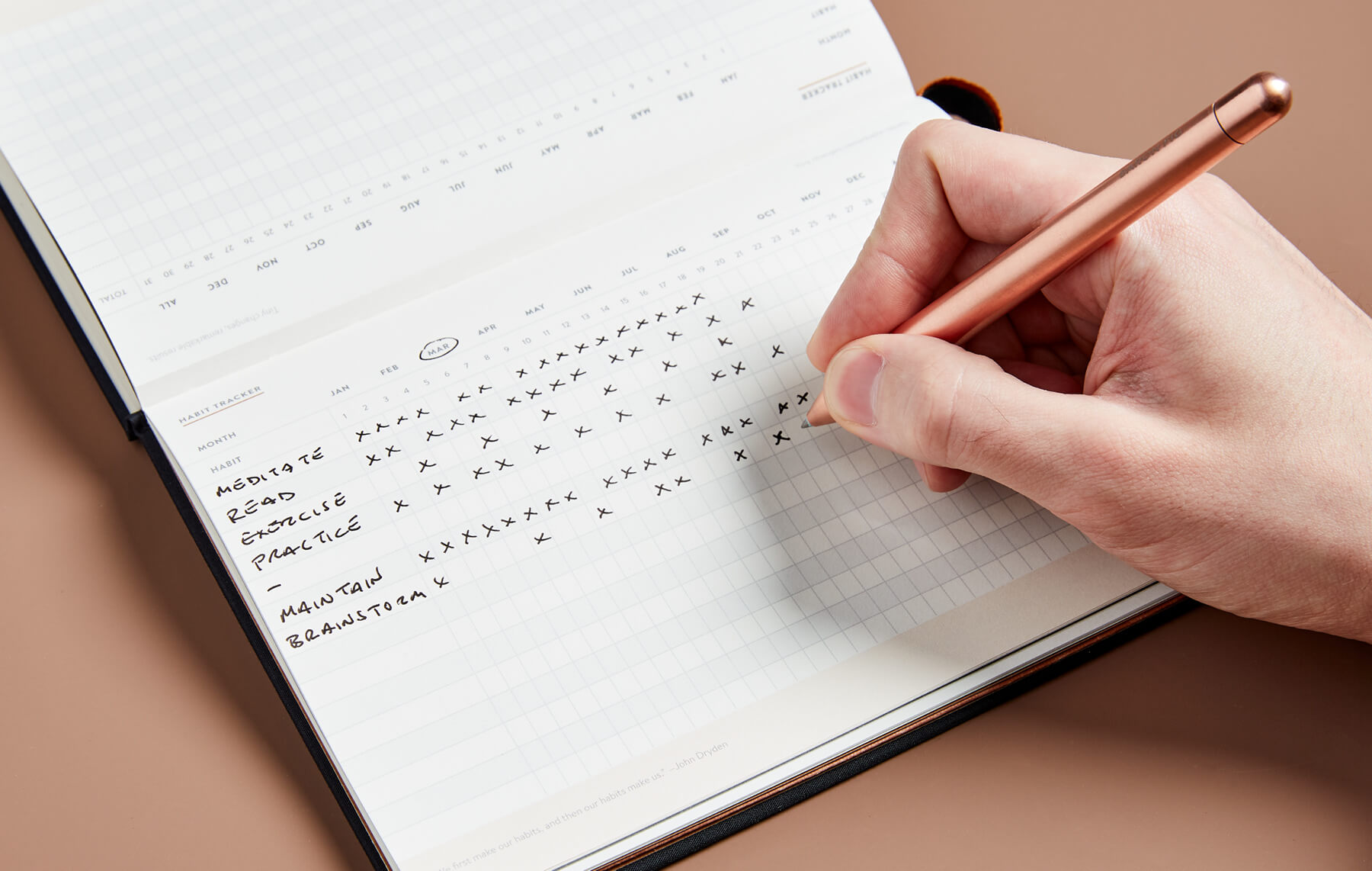 The Ultimate Habit Tracker Guide Why And How To Track