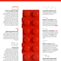 How are Lego® bricks made? The Chemistry of LEGO®