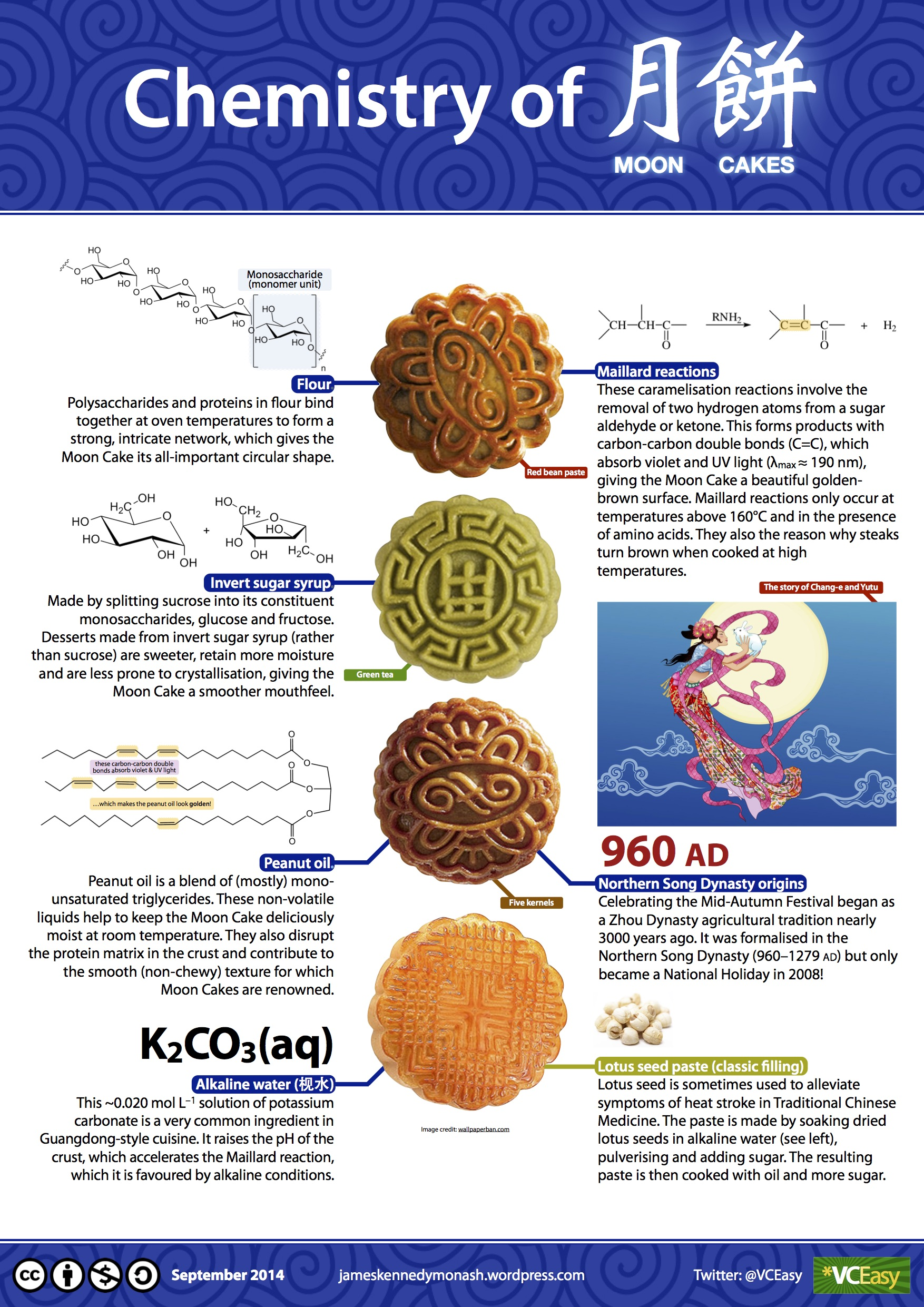 Happy Mid Autumn Festival New Infographic Chemistry Of