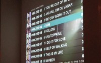 Melodifestivalen Score Board at Torget in Stockholm