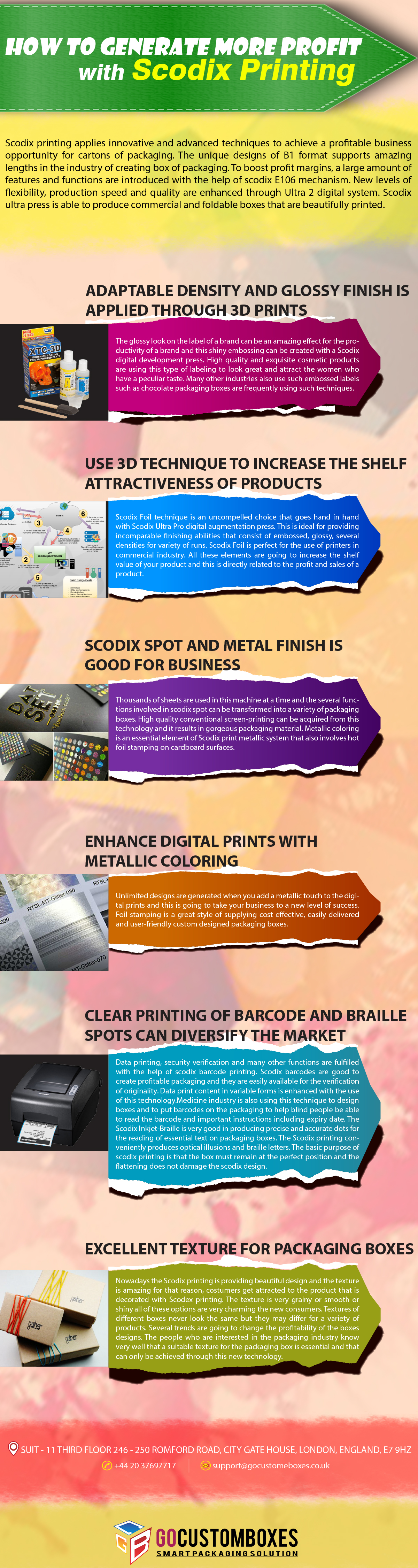 How to Generate More Profit with Scodix Printing?