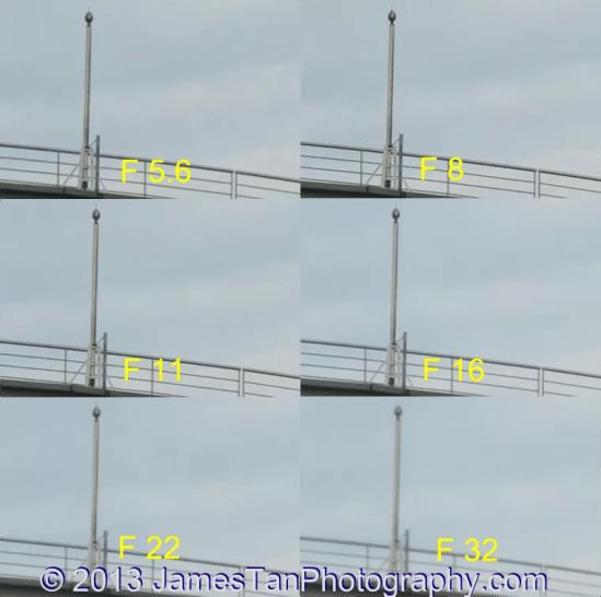 SELP1650 - Center Sharpness Comparison