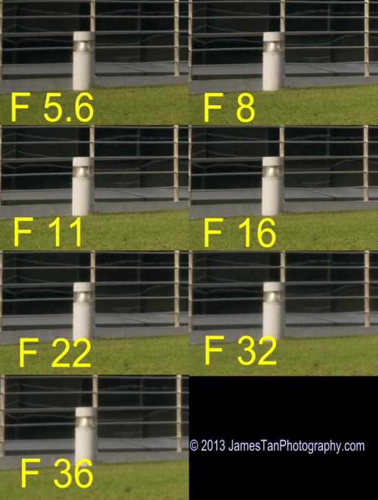 SELP1650 - Corner Sharpness Comparison