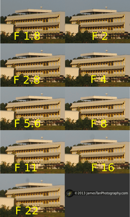 SEL24F18Z - Center Sharpness Comparison