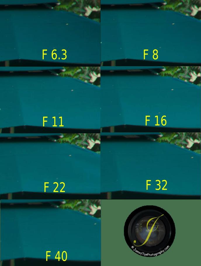 200mm Corner Sharpness