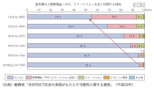 SocMedGraph2
