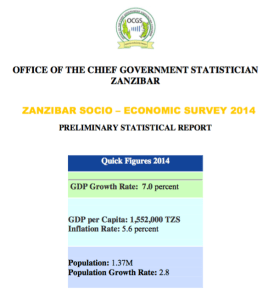 Quick figures from the Zanzibar Socio-Economic Survey 2014