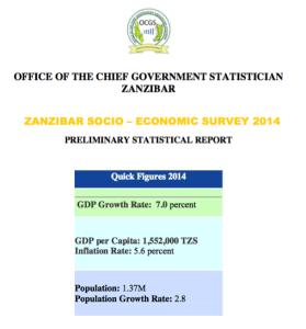 Quick figures from the Zanzibar Socio-Economic Survey 2014