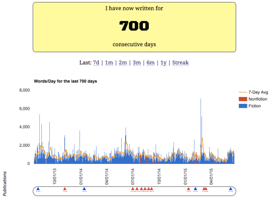 700 consecutive days