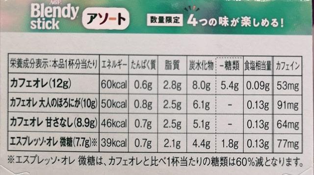 ブレンディスティック アソート 糖質