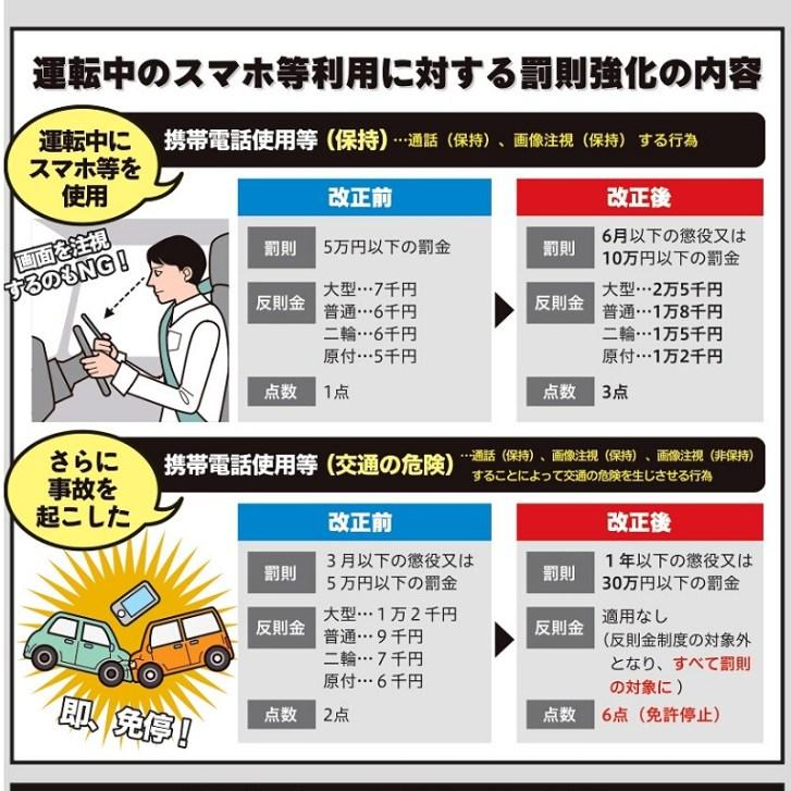 ながら運転ポスター②