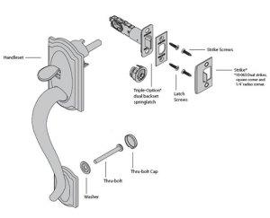 Door knob diagram – Door Knobs
