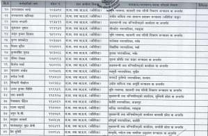 राजनीतिक गर्माकर्मीकै बेला ६१ उपसचिवको सरुवा (सूचीसहित)