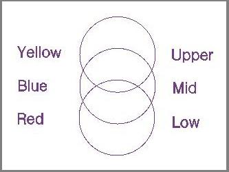 Diagram # 067