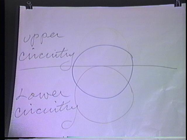 Diagram # 146 video grab