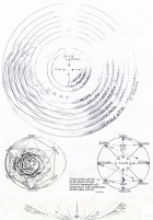 concentric sefiroth with seal of solomon