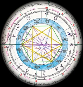 birth chart - Version 3